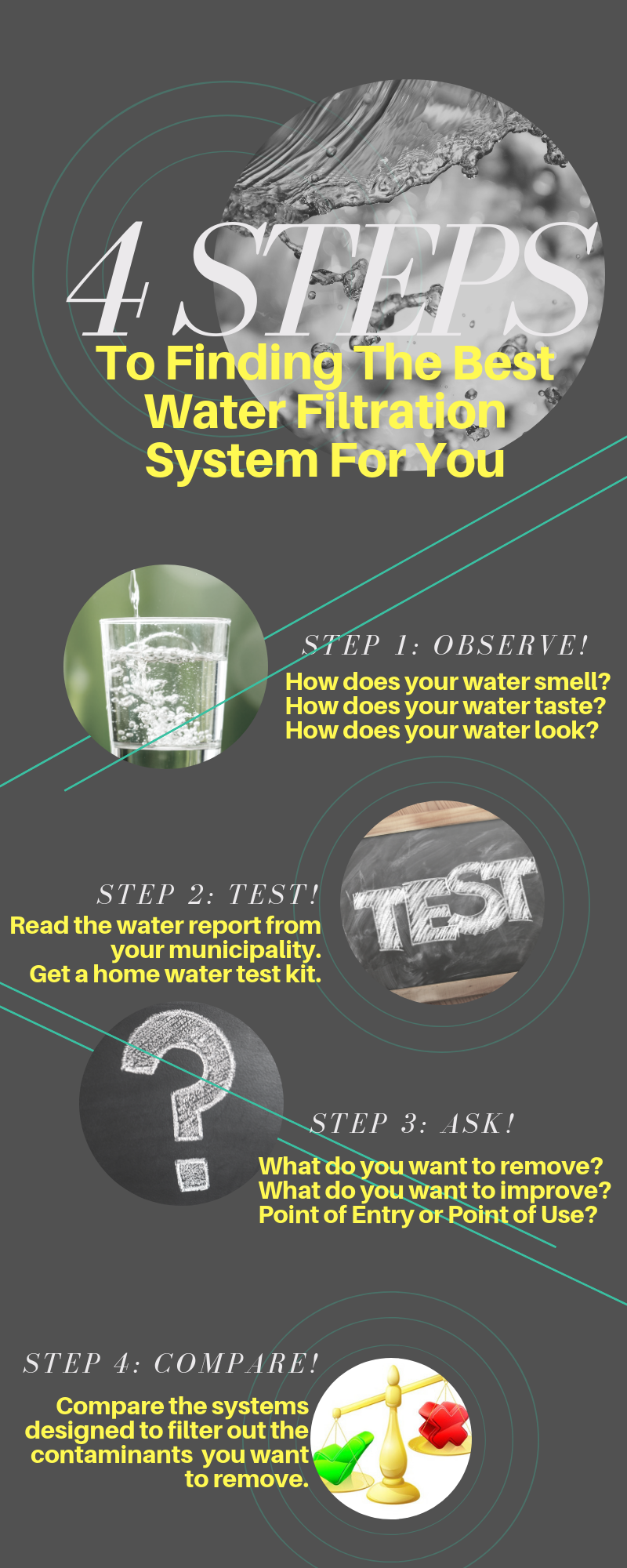 4 Steps to Deciding on a Water Filtration System for Your Home